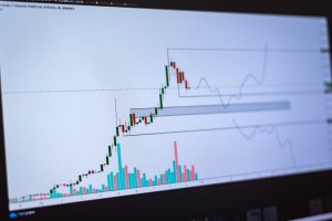 A Review on Day Trading Exit Strategy